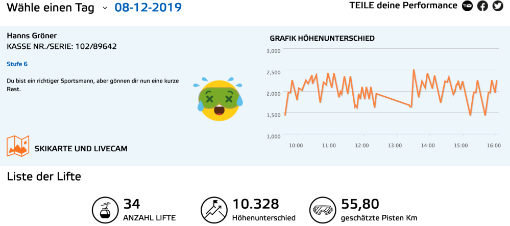 Performance Dolomiten 2019 (Grafik: Dolomiti Superski)